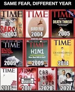 Time Magazine Same Fear Different Year